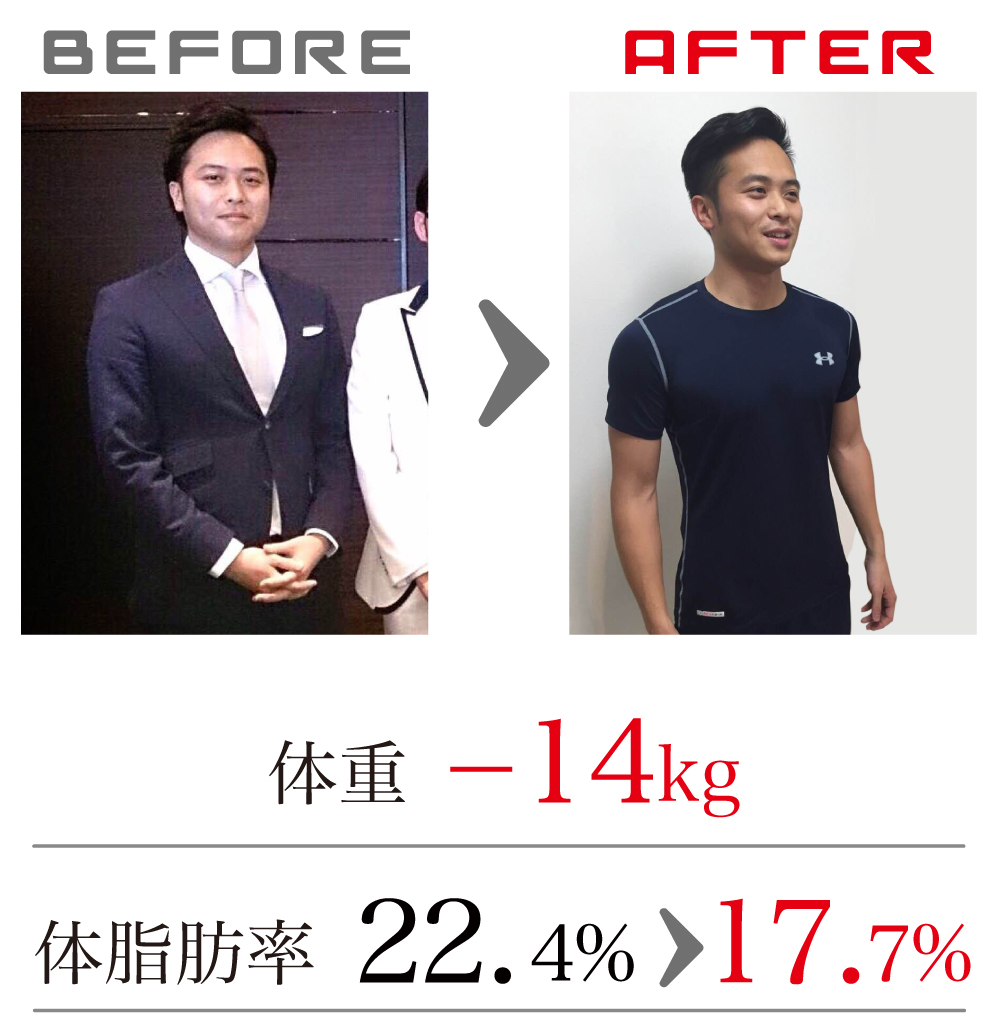 menDietBeforeAfter